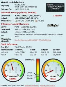 Telefonica O2 a CDMA internet
