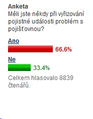 Anketa novinky.cz